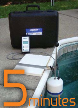 Leak Detection Barrie  - 5 Minutes